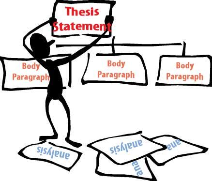 Business management extended essay research question