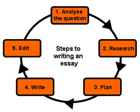 50 Pollution Essay Topics, Titles & Examples In English FREE
